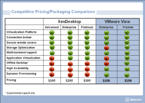 vmware-view-vs-xendesktop