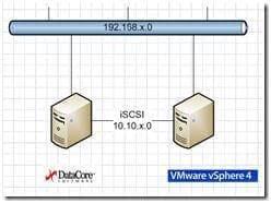 How-to: Instalar y configurar Datacore SANmelody