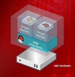 RHEV-blog-virtualizacion ¿Cómo convertir máquinas virtuales a RHEV con Virt-v2v?