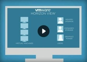 VMware View Horizon