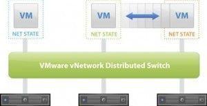 Entendiendo la arquitectura de un Virtual Distributed Switch