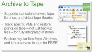 Veeam Backup a Cinta Blog Virtualización & Cloud Computing