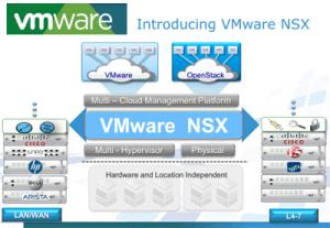 vmware nsx blog virtualización