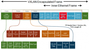 vmware-nsx-image1-300x166 El Logical Distributed Switch en VMware NSX (Parte 1 de 2)