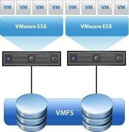 Habilitar o deshabilitar un cluster vSAN vía RVC