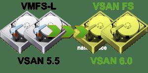 Leo-Ariel-blog-virtualizacion-vsan