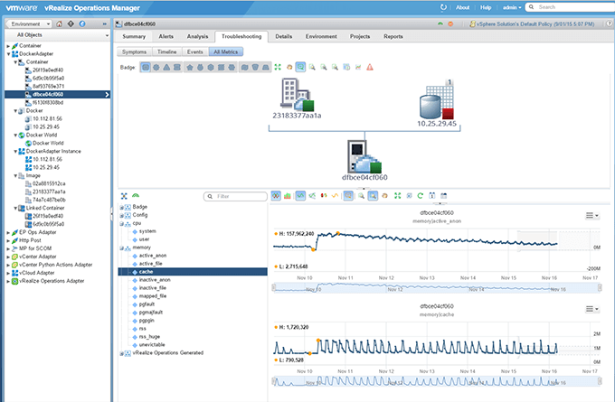 VMware vRealize Operations Docker 1.0 Adaptador para vROPS