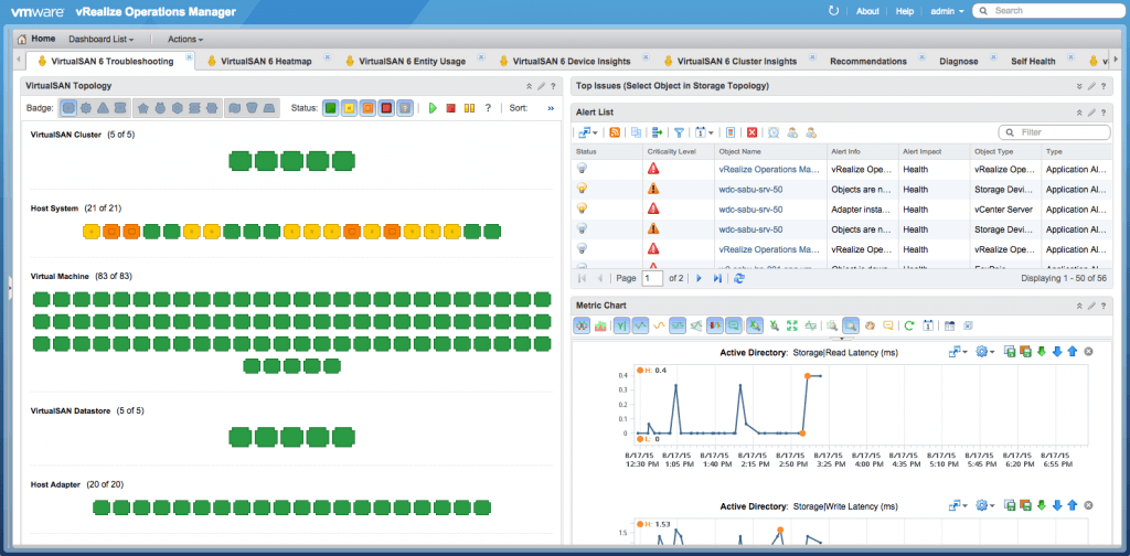 Leo-Ariel-blog-virtualizacion-vsan-1024x504 vRealize Operation Management para VSAN