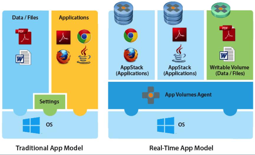 VMware Virtual SAN 6: máxima disponibilidad