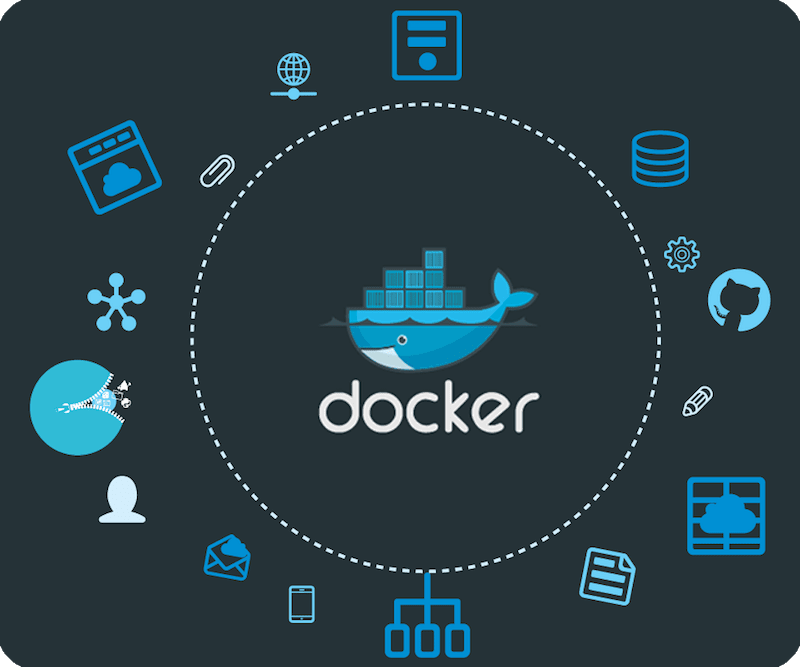 Contenedores Docker Blog Virtualización VMware & Cloud Computing