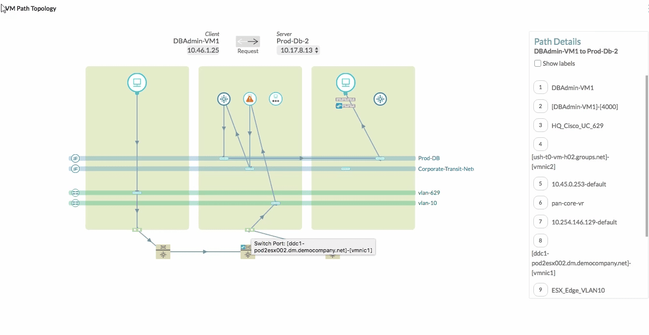 VMware vRealize Network Insight, monitorizando VMware NSX