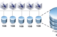 ¿Cómo crear VM Linked Clones sin Horizon View?